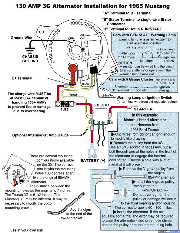 Ford Alternator Wiring Harness 1973 Electrical Diagram Schematics. 1972 Ford Mustang Alternator Wiring Diagram Data Diagrams \u2022 3 Wire Harness 1973. Wiring. 77 Mustang Wiring Diagram At Guidetoessay.com
