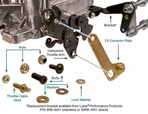 Edelbrock Carb Linkage Adapter.jpg