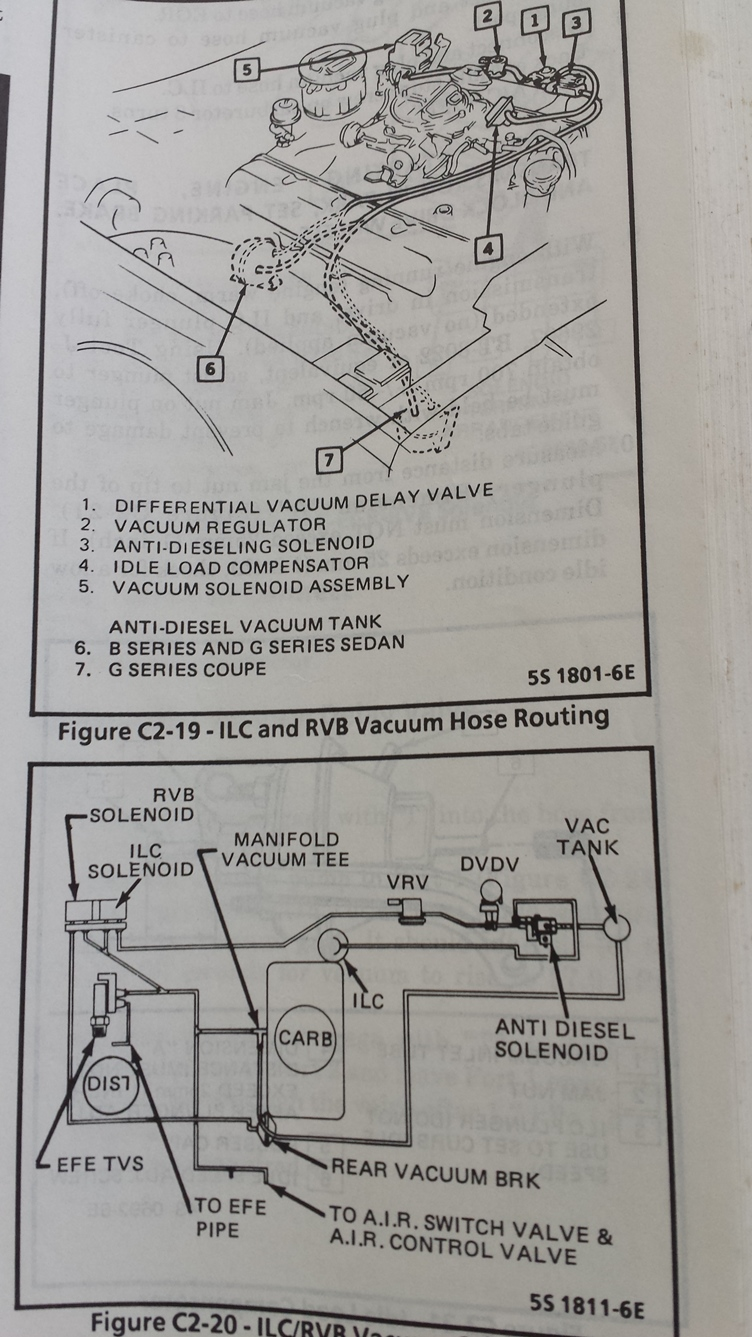 Here Is Another General Diagram From The Same Manual