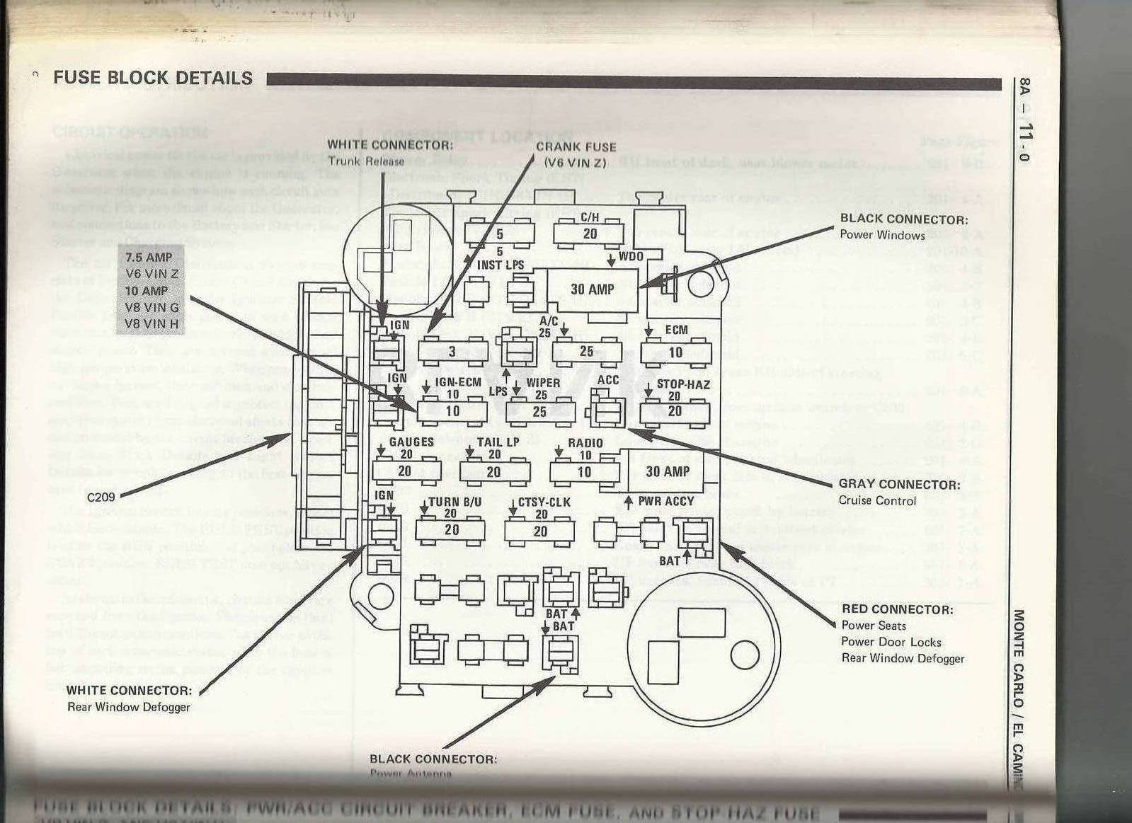 1987 El Camino Fuse Box - Wiring Diagram •