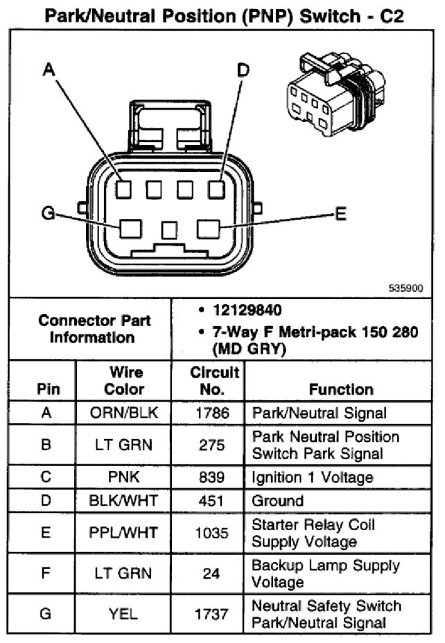 4l60e neutral safety switch wiring diagram free download bookmark 4L60E Transmission Diagram