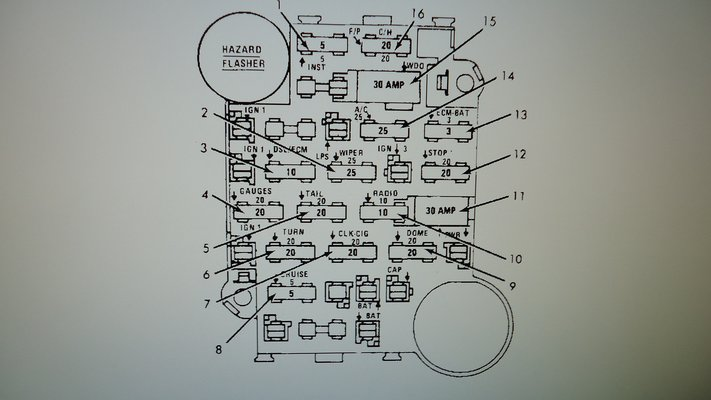 1985 Olds Cutl Wiring Diagram - Wiring Diagram & Cable ... Gas Gauge Wiring Diagram Firebird on